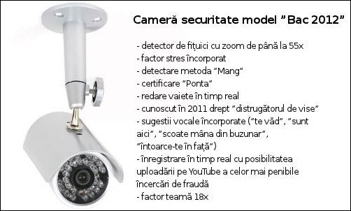 camera video bac