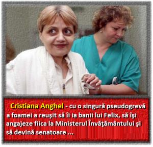 Cristiana Anghel