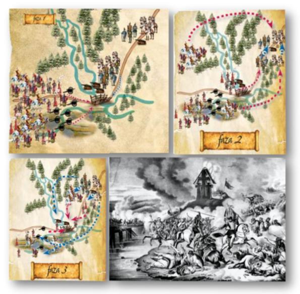 Bătălia de la Călugăreni
