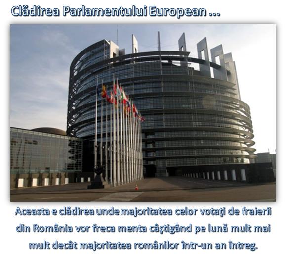 Clădirea Parlamentului European