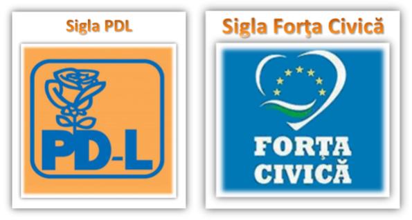 PDL-FC