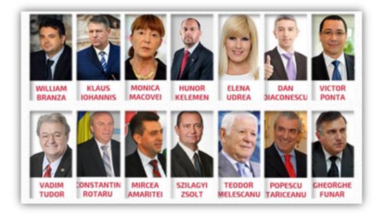Candidați alegeri prezidențiale 2014