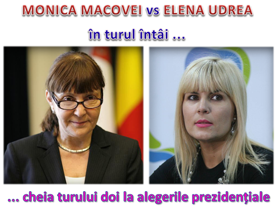 Monica Macovei, Elena Udrea