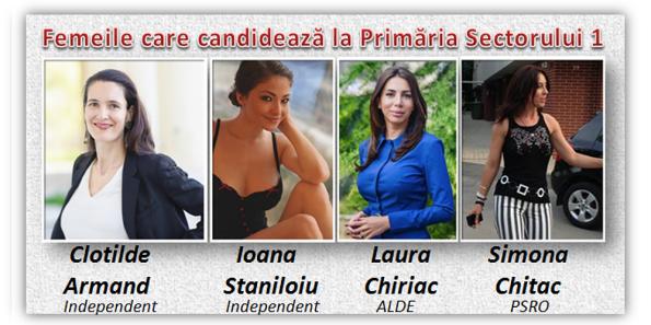 Candidate Sectorul 1
